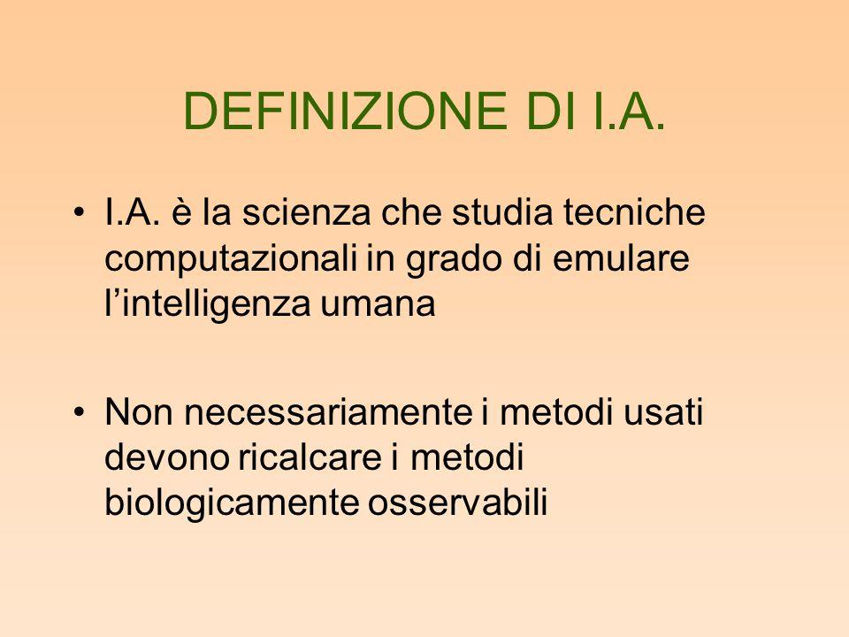 DEFINIZIONE DI I.A. I.A. è la scienza che studia tecniche computazionali in grado di emulare l'intelligenza umana.