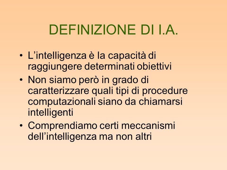 DEFINIZIONE DI I.A. L'intelligenza è la capacità di raggiungere determinati obiettivi.