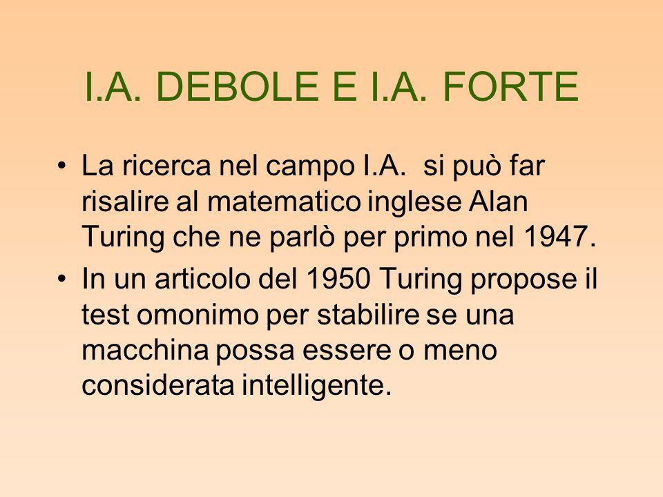 I.A. DEBOLE E I.A. FORTE La ricerca nel campo I.A. si può far risalire al matematico inglese Alan Turing che ne parlò per primo nel 1947.