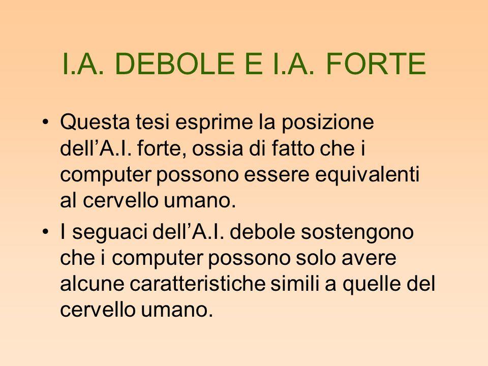 I.A. DEBOLE E I.A. FORTE