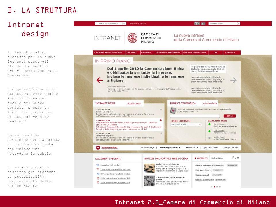 3. LA STRUTTURA Intranet design