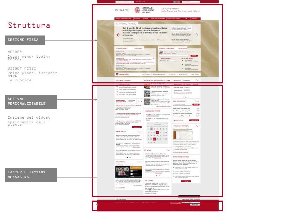 Struttura SEZIONE FISSA HEADER logo, menu, login, cerca.. WIDGET FISSI