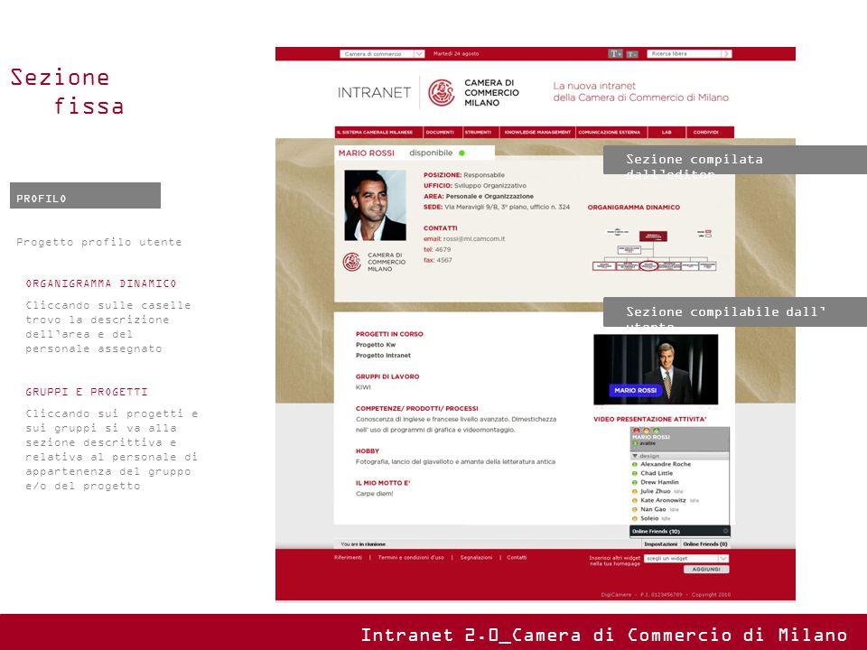 Sezione fissa Intranet 2.0_Camera di Commercio di Milano