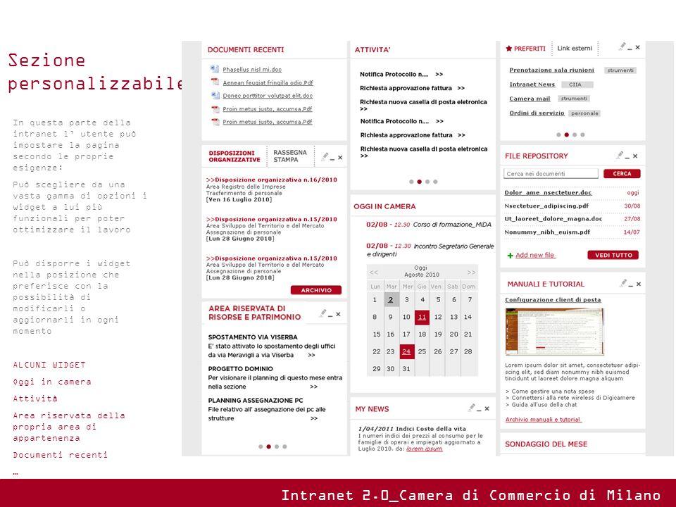 Sezione personalizzabile Intranet 2.0_Camera di Commercio di Milano