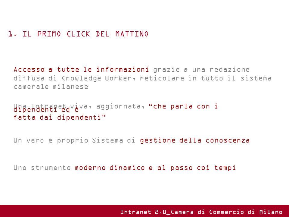 1. IL PRIMO CLICK DEL MATTINO
