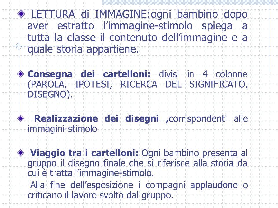 LETTURA di IMMAGINE:ogni bambino dopo aver estratto l'immagine-stimolo spiega a tutta la classe il contenuto dell'immagine e a quale storia appartiene.