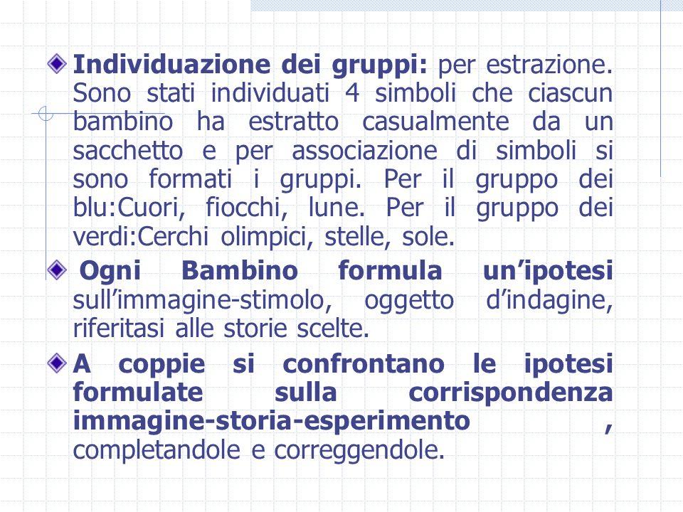 Individuazione dei gruppi: per estrazione