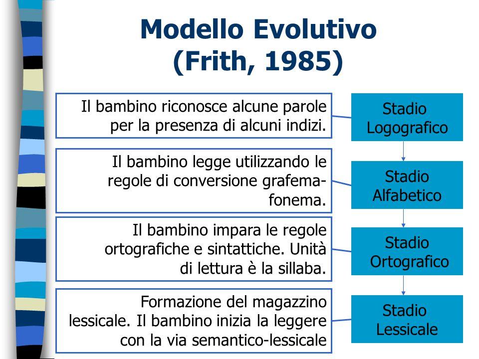 Modello Evolutivo (Frith, 1985)