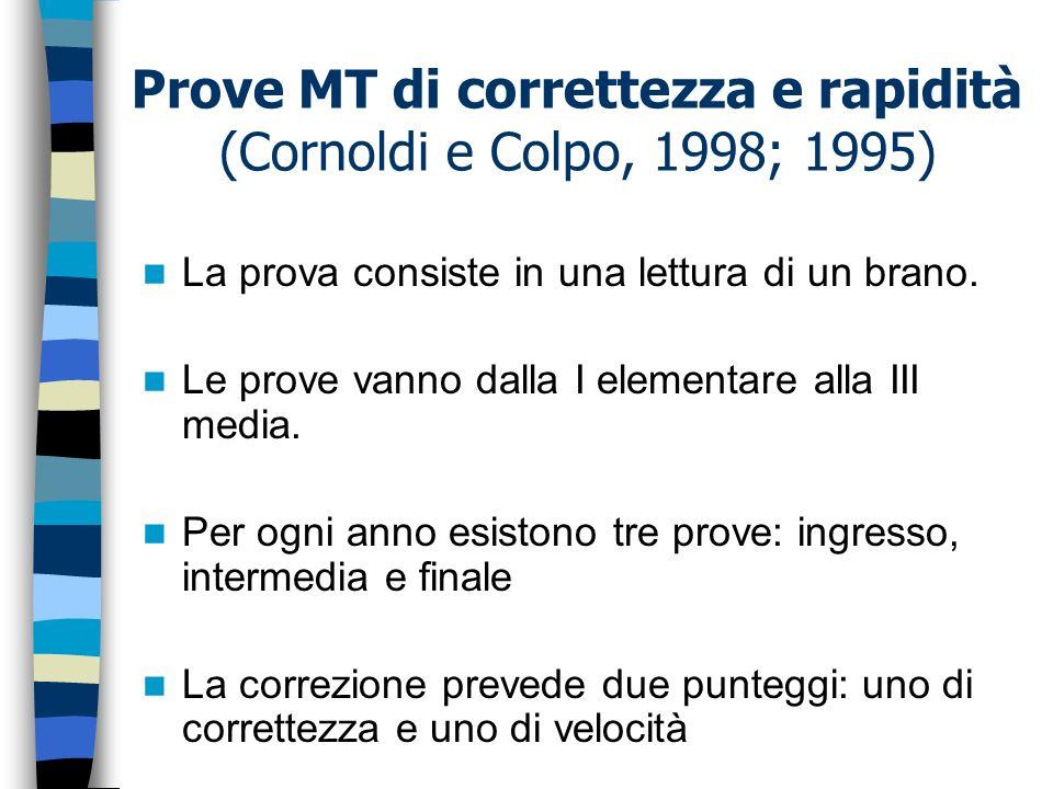 Prove MT di correttezza e rapidità (Cornoldi e Colpo, 1998; 1995)