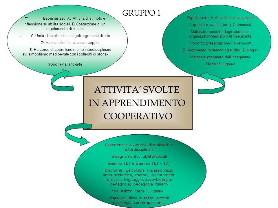 GRUPPO 1 - Esperienze: A. Attività di stimolo e riflessione su abilità sociali. B.Costruzione di un regolamento di classe.