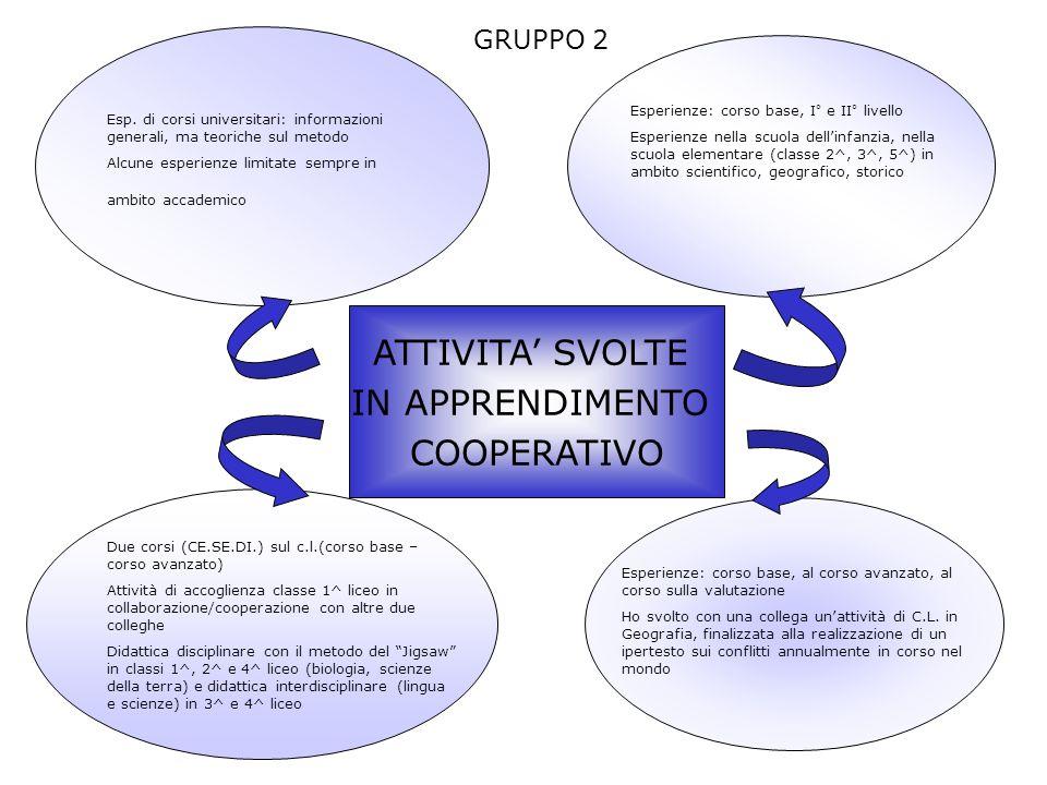 ATTIVITA' SVOLTE IN APPRENDIMENTO COOPERATIVO GRUPPO 2
