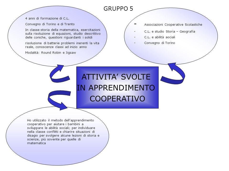 - Associazioni Cooperative Scolastiche