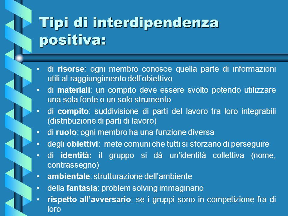 Tipi di interdipendenza positiva: