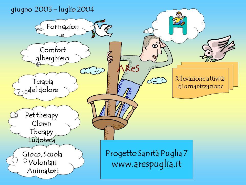Progetto Sanità Puglia 7