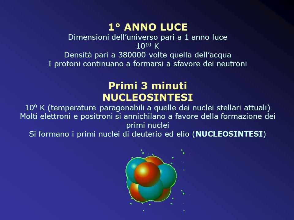 1° ANNO LUCE Primi 3 minuti NUCLEOSINTESI