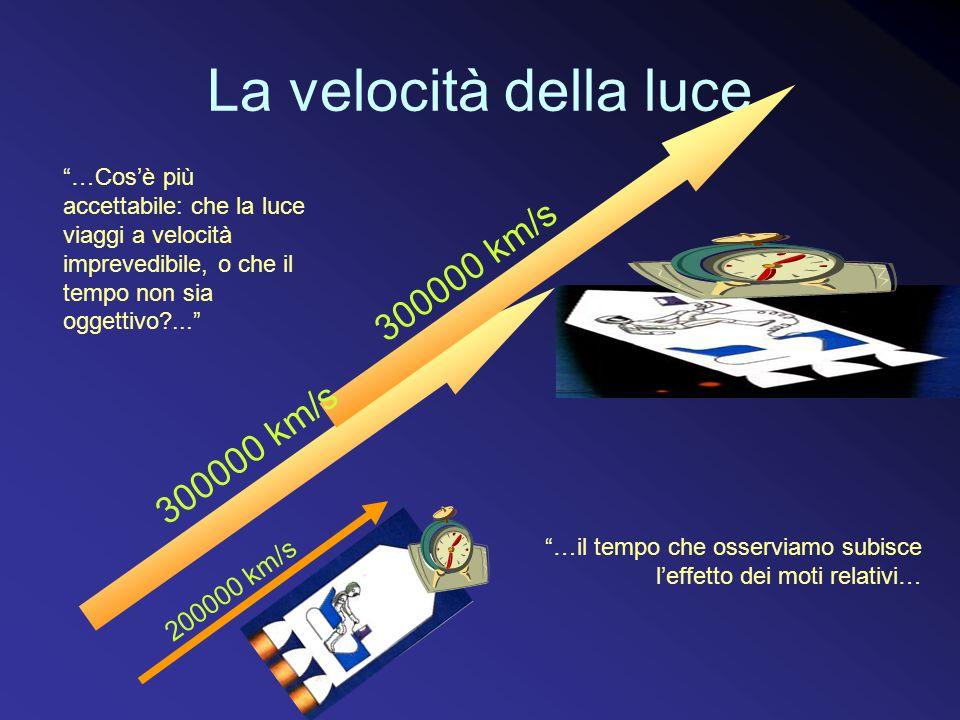 La velocità della luce 300000 km/s 300000 km/s 200000 km/s