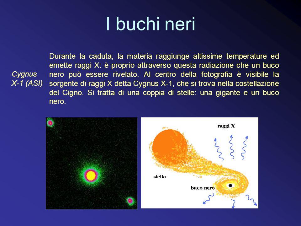I buchi neri Cygnus X-1 (ASI)