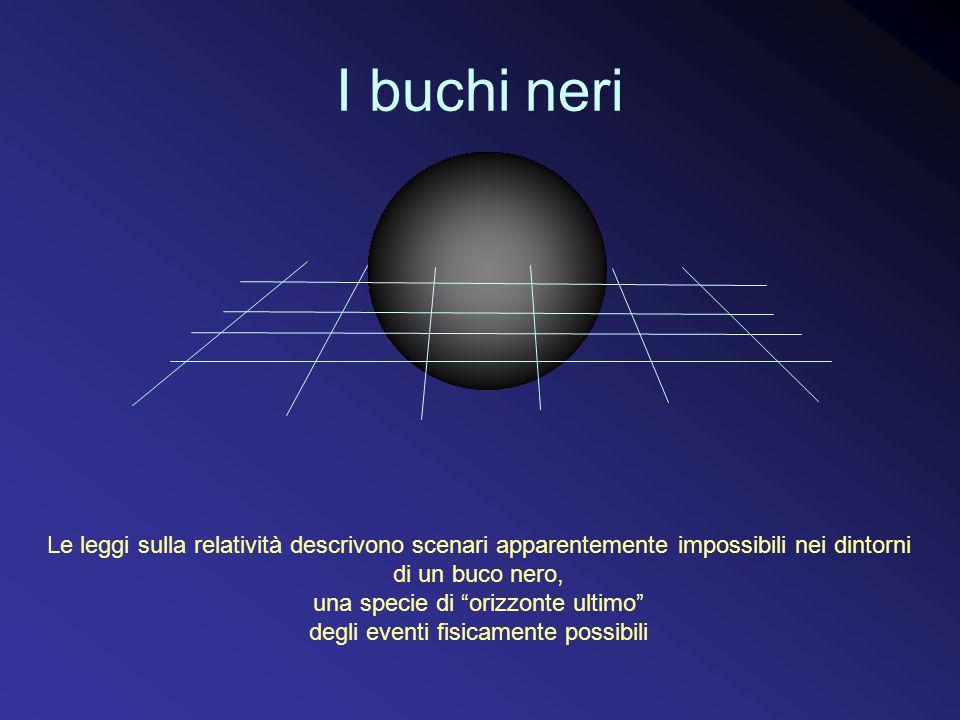 I buchi neri Le leggi sulla relatività descrivono scenari apparentemente impossibili nei dintorni di un buco nero,