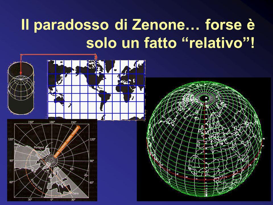 Il paradosso di Zenone… forse è solo un fatto relativo !