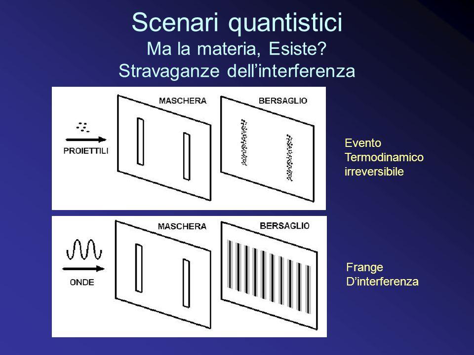 Scenari quantistici Ma la materia, Esiste