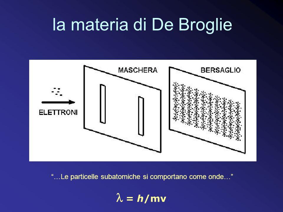 la materia di De Broglie