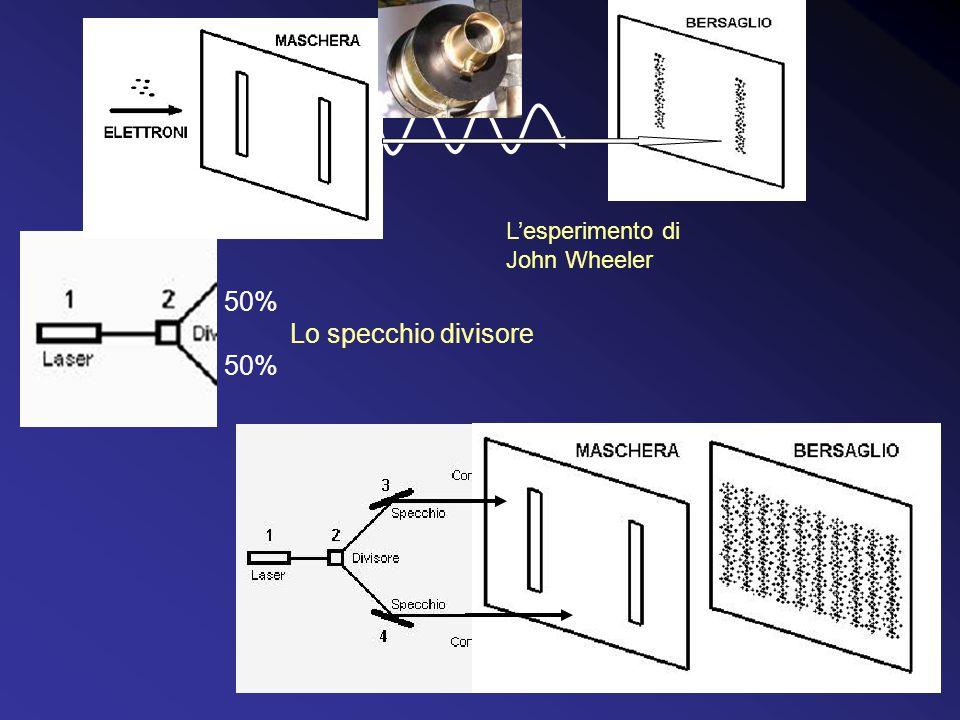 50% Lo specchio divisore L'esperimento di John Wheeler