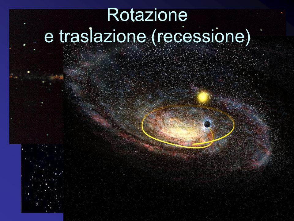 Rotazione e traslazione (recessione)