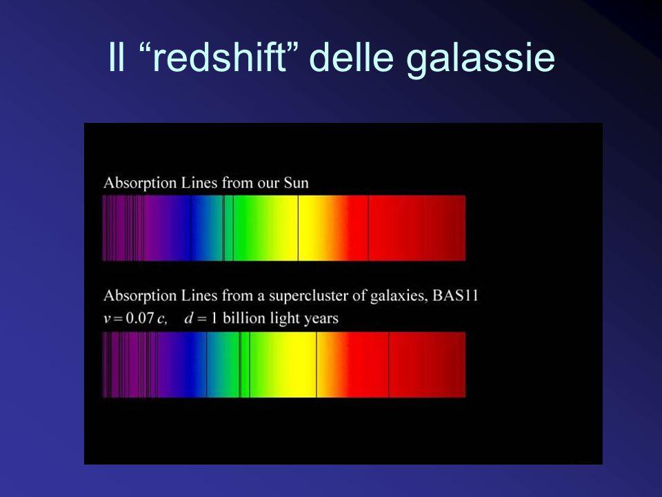 Il redshift delle galassie