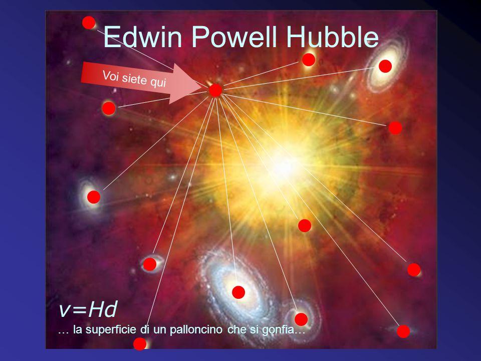 Edwin Powell Hubble Voi siete qui v=Hd … la superficie di un palloncino che si gonfia…