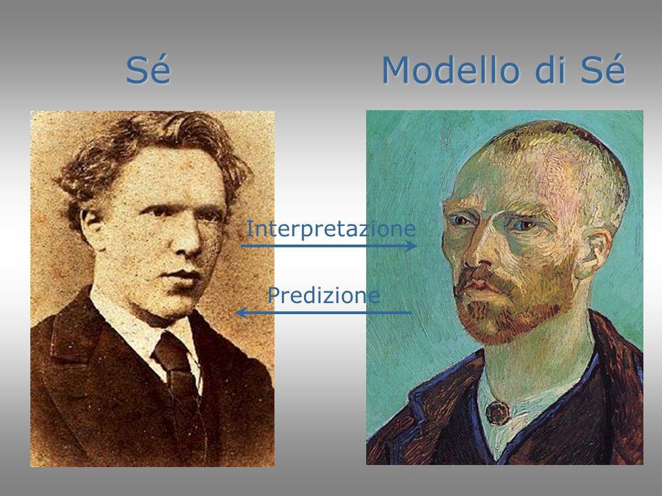 Sé Modello di Sé Interpretazione Predizione