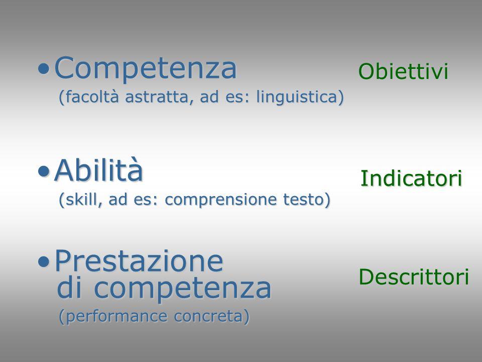 Competenza Abilità Prestazione di competenza Obiettivi Indicatori