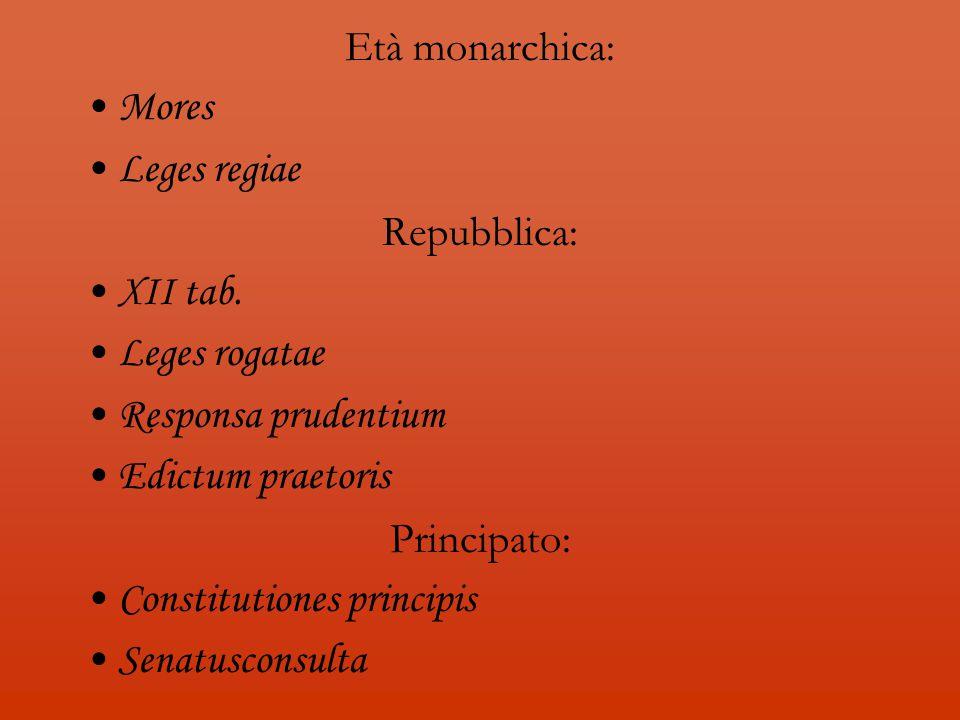 Età monarchica: Mores. Leges regiae. Repubblica: XII tab. Leges rogatae. Responsa prudentium. Edictum praetoris.