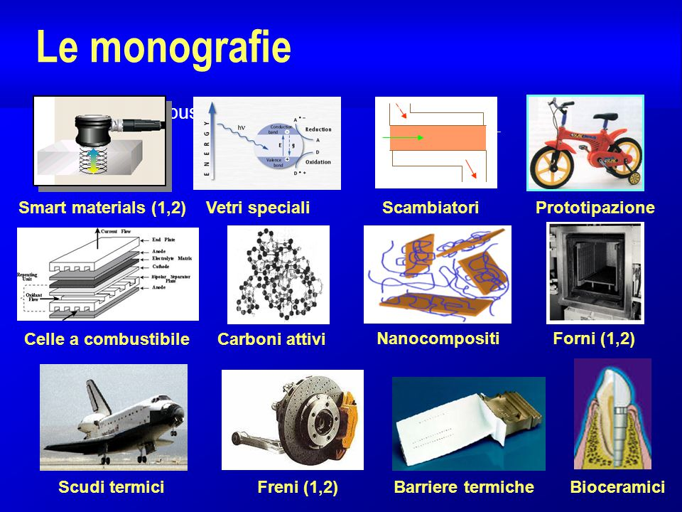 Le monografie Celle a combustibile Smart materials (1,2)