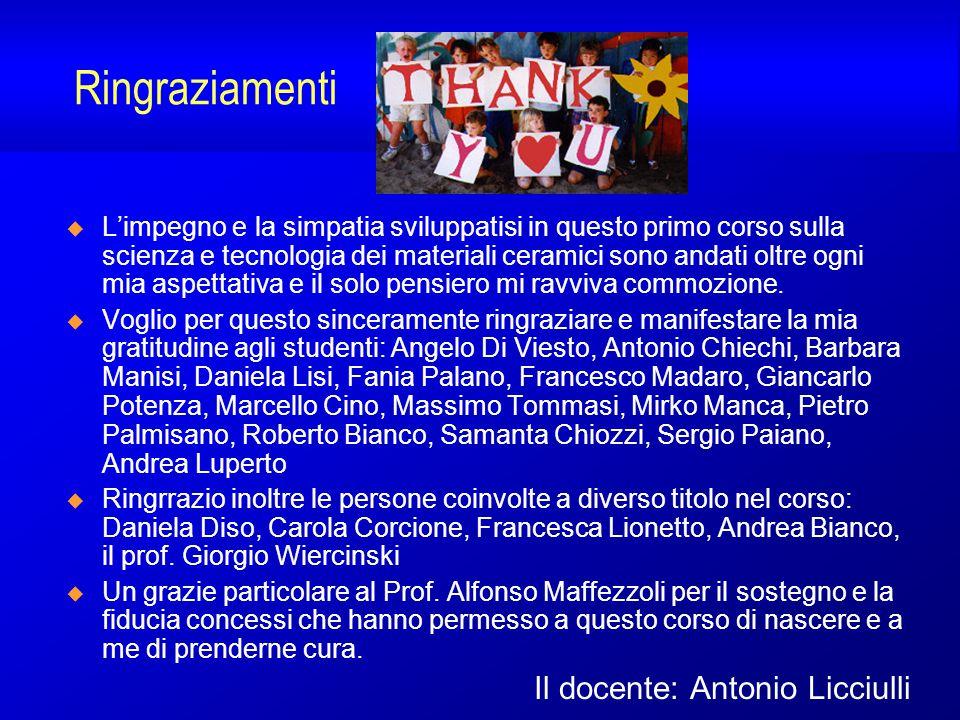 Ringraziamenti Il docente: Antonio Licciulli
