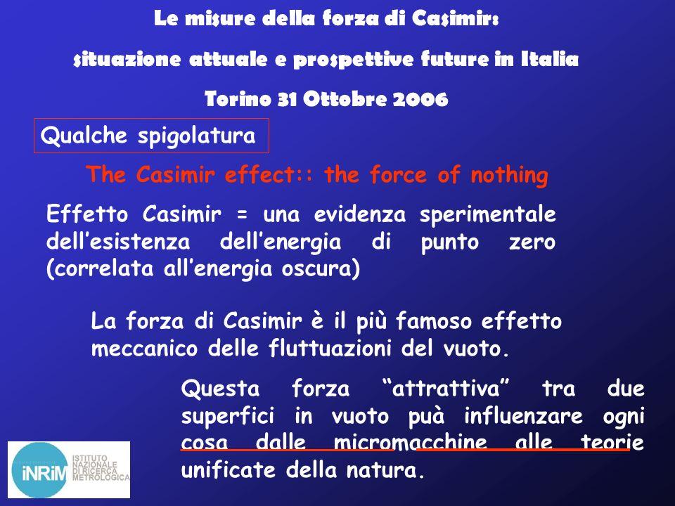 Le misure della forza di Casimir:
