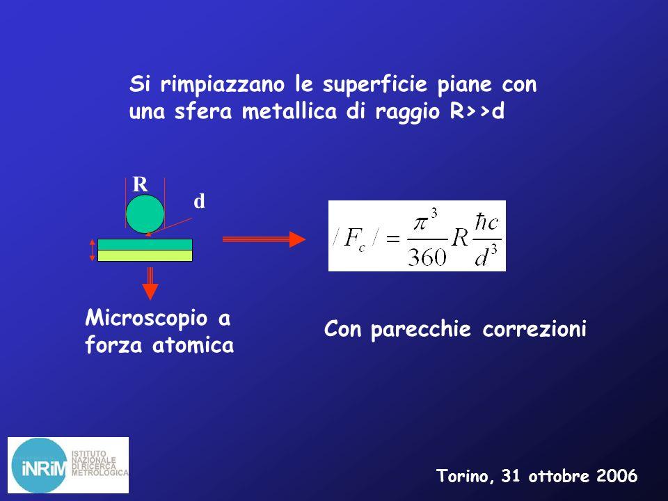 Microscopio a forza atomica Con parecchie correzioni