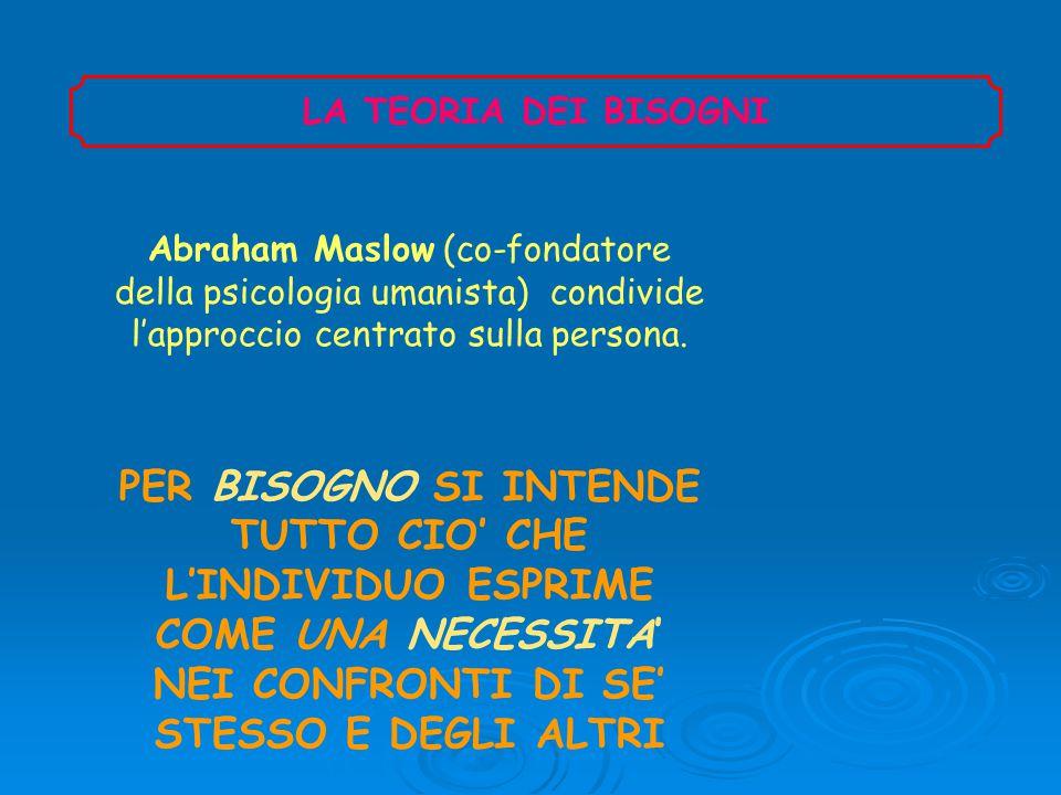LA TEORIA DEI BISOGNI Abraham Maslow (co-fondatore della psicologia umanista) condivide l'approccio centrato sulla persona.