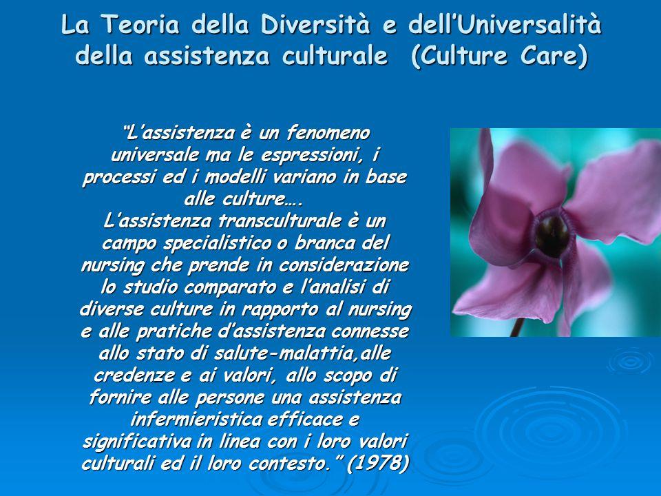 La Teoria della Diversità e dell'Universalità della assistenza culturale (Culture Care)