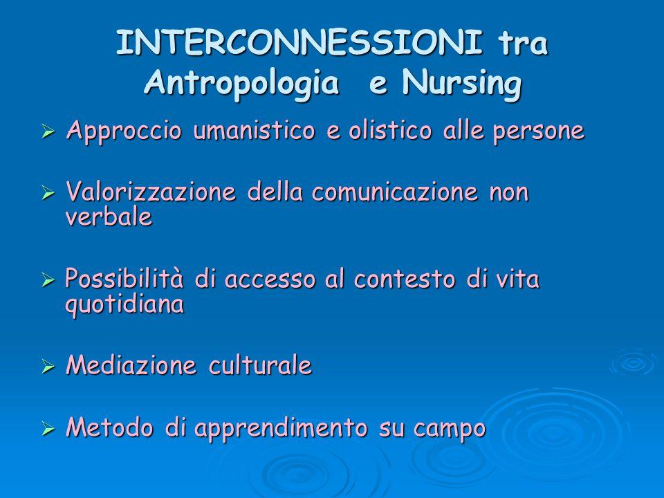 INTERCONNESSIONI tra Antropologia e Nursing