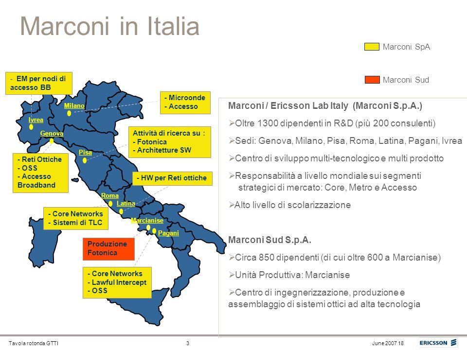 Marconi in Italia Marconi / Ericsson Lab Italy (Marconi S.p.A.)