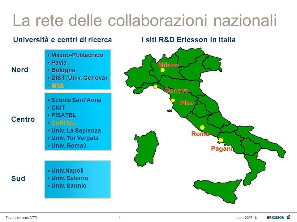 La rete delle collaborazioni nazionali