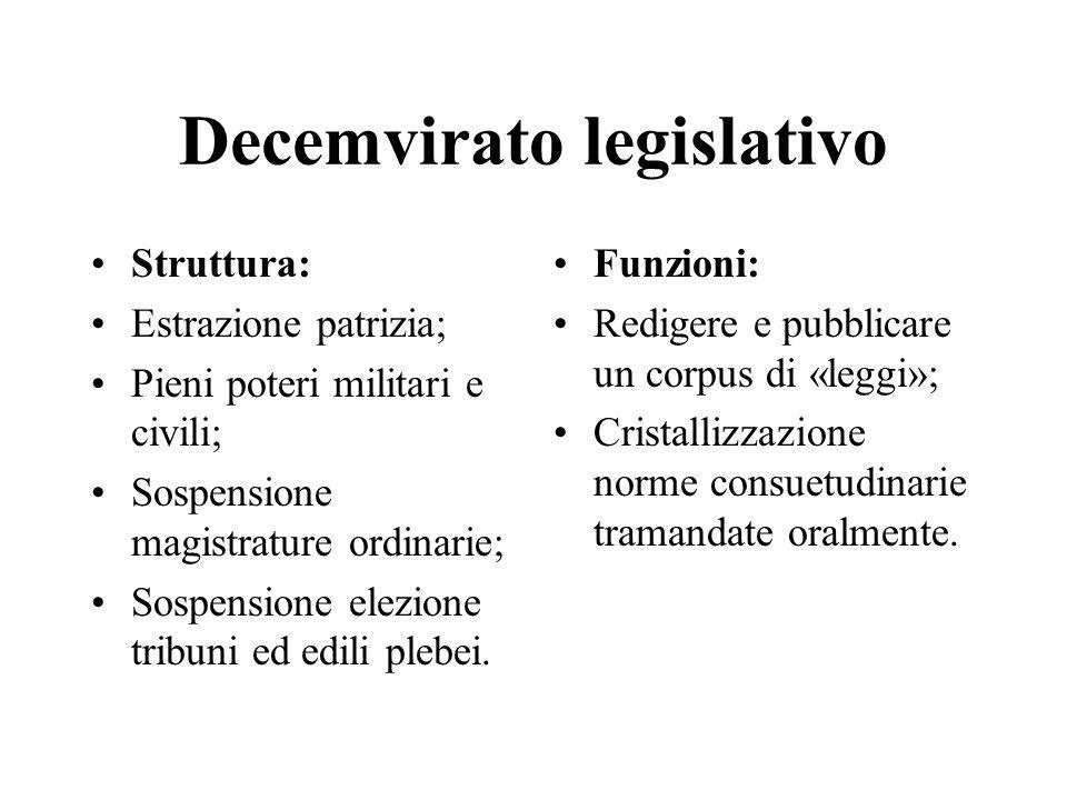 Decemvirato legislativo