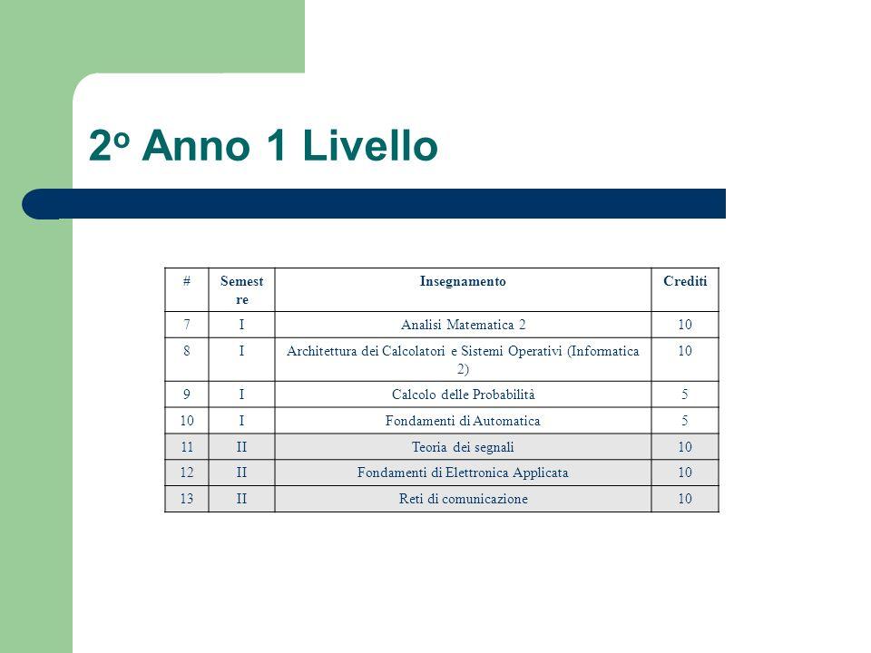 2o Anno 1 Livello # Semestre Insegnamento Crediti 7 I