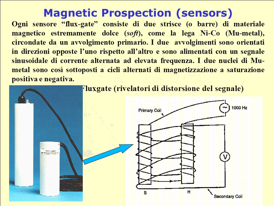 Magnetic Prospection (sensors)
