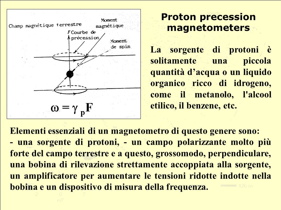 Proton precession magnetometers