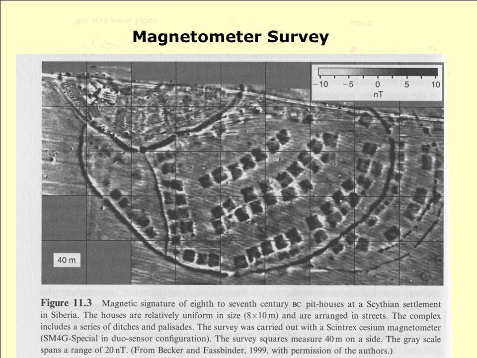 Magnetometer Survey