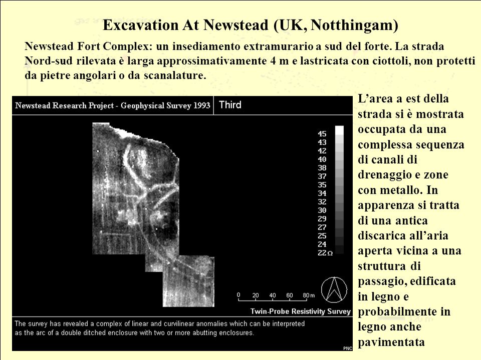 Excavation At Newstead (UK, Notthingam)