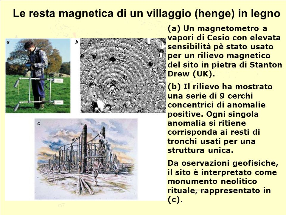 Le resta magnetica di un villaggio (henge) in legno
