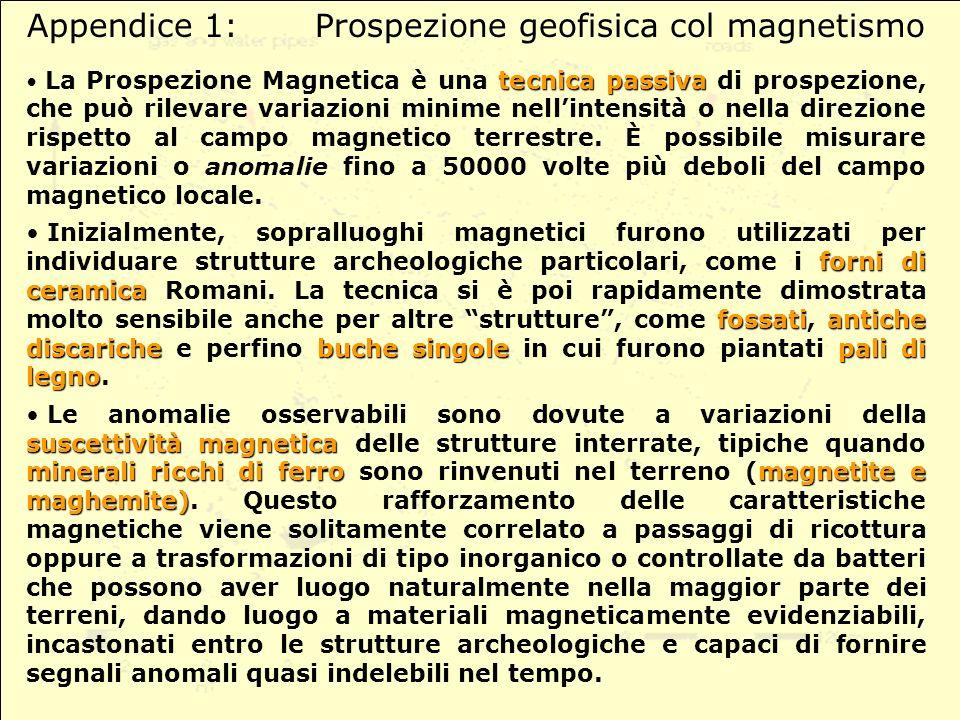 Appendice 1: Prospezione geofisica col magnetismo