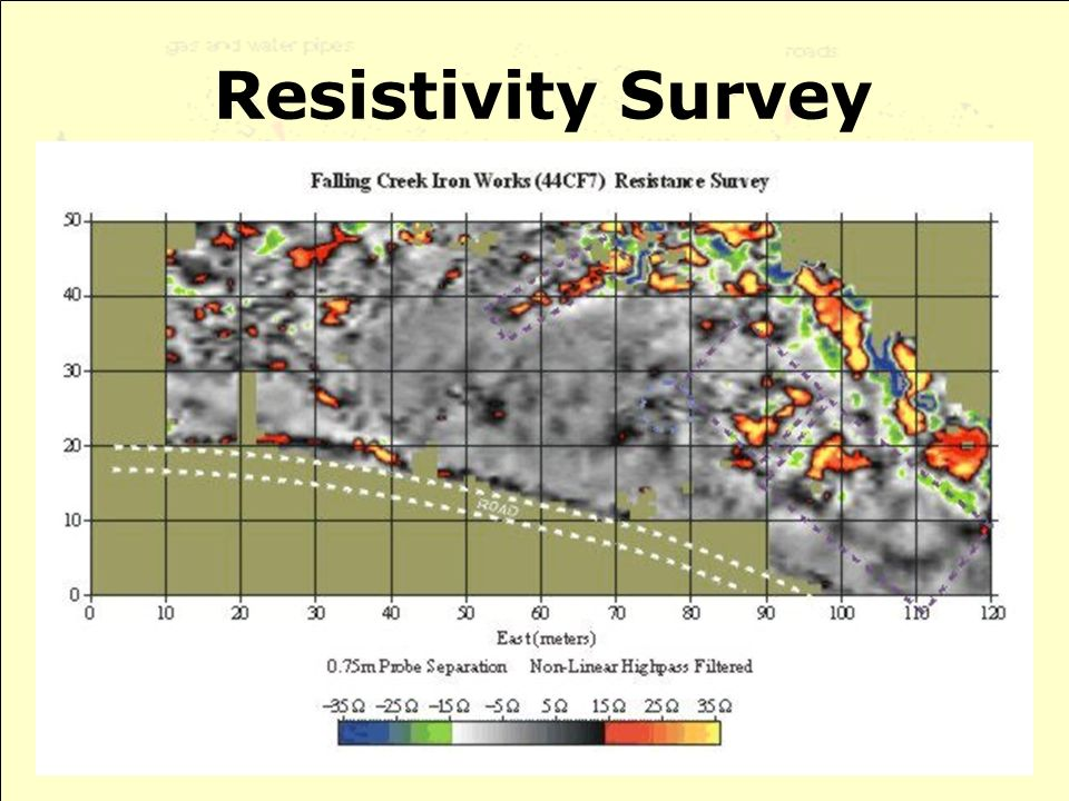 Resistivity Survey